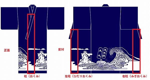 浴衣 オリジナル デザイン 衽 おくみ