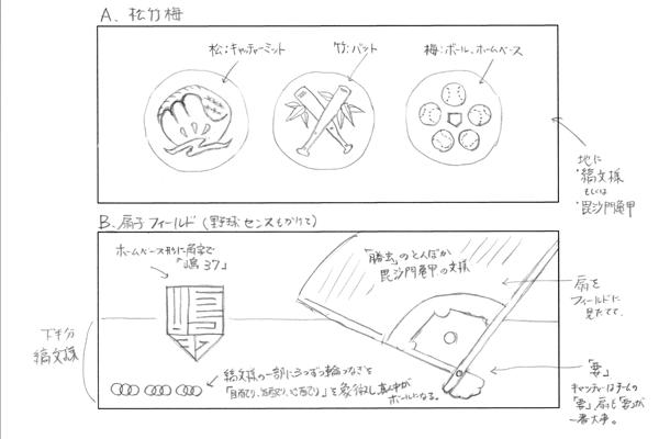 手拭い てぬぐい オーダー 製作 オリジナル 楽天イーグルス 嶋選手 野球 ラフデザイン
