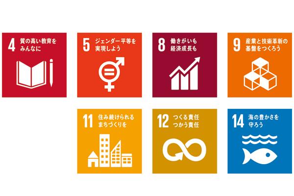 京屋染物店SDGs事業認証 7つの認証項目